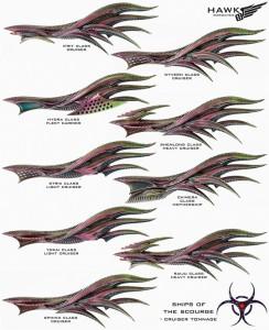 Dropfleet Commander Scourge 2
